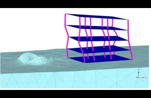3D Dynamics